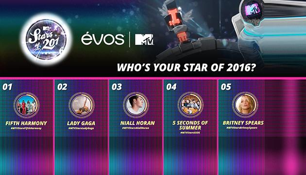 MTV Stars 2016
