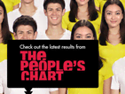 The People's Chart: RESULTS